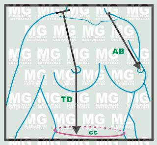 toma_de_medidas_parte_superior_del_cuerpo_talle_delantero_altura_busto